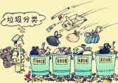 生活垃圾分类回收的中国模式