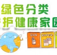 垃圾分类回收标识