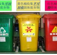 垃圾分类知识图片