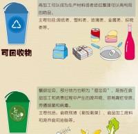 生活垃圾分类的方法