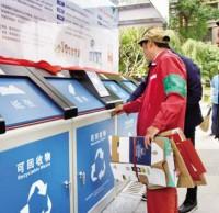 垃圾分类回收处理制度